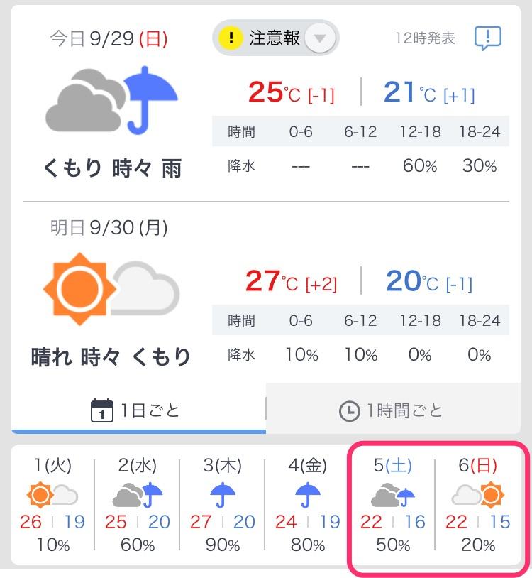 第5回峨山道トレイルランの天気予報