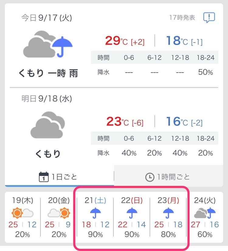 上州武尊山スカイビュートレイルの天気予報