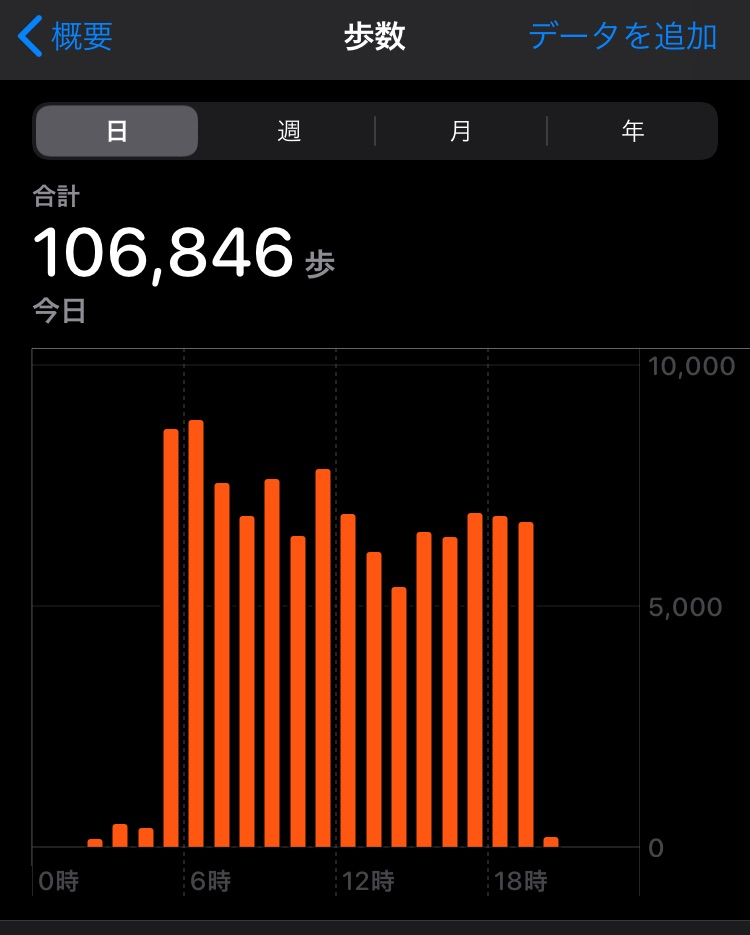 iPhoneのヘルスアプリの万歩計