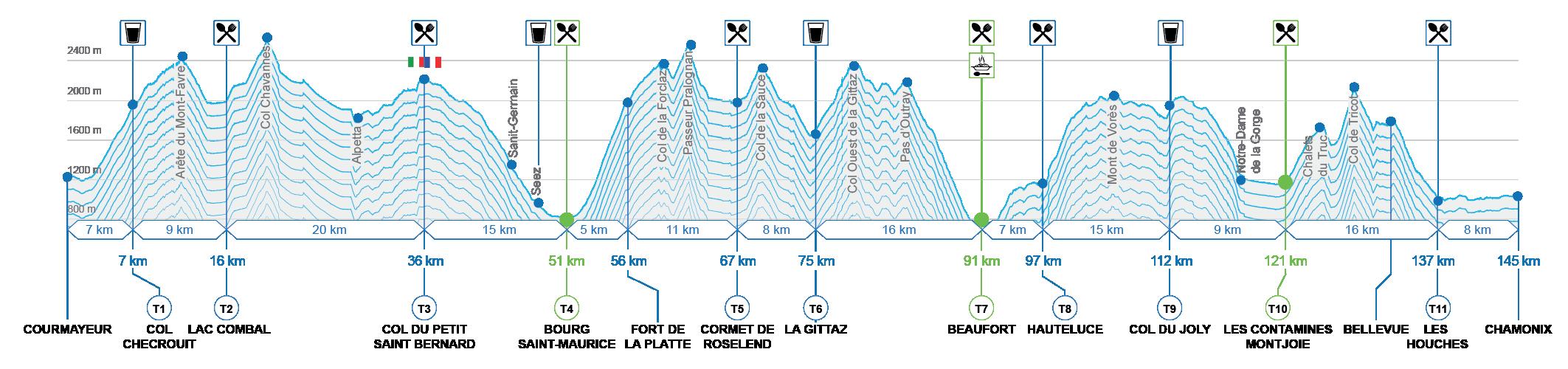 TDS(UTMB)の断面図