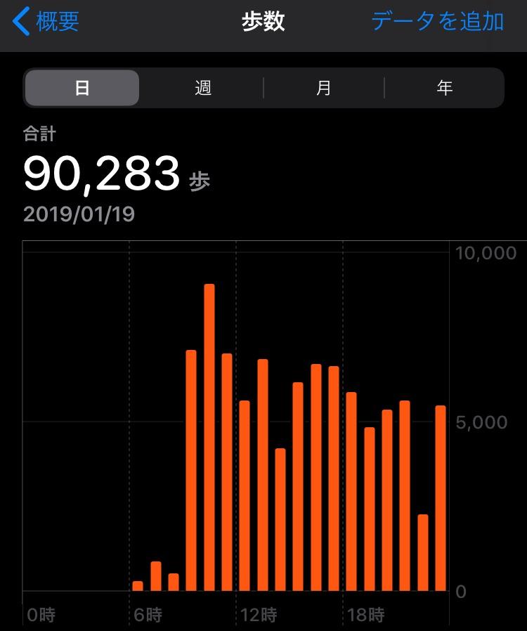 vibram香港_歩数1