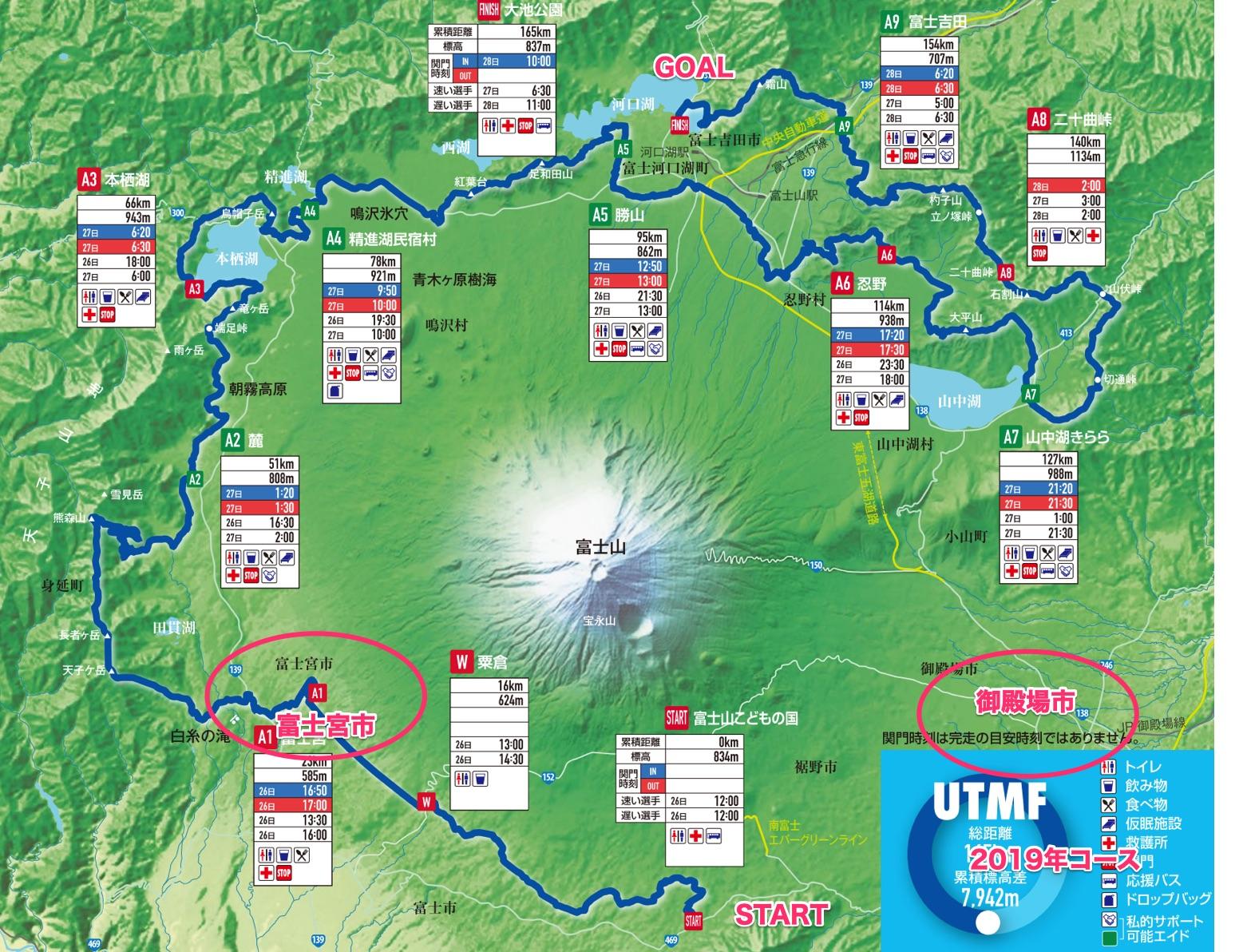 2019年UTMFコース図