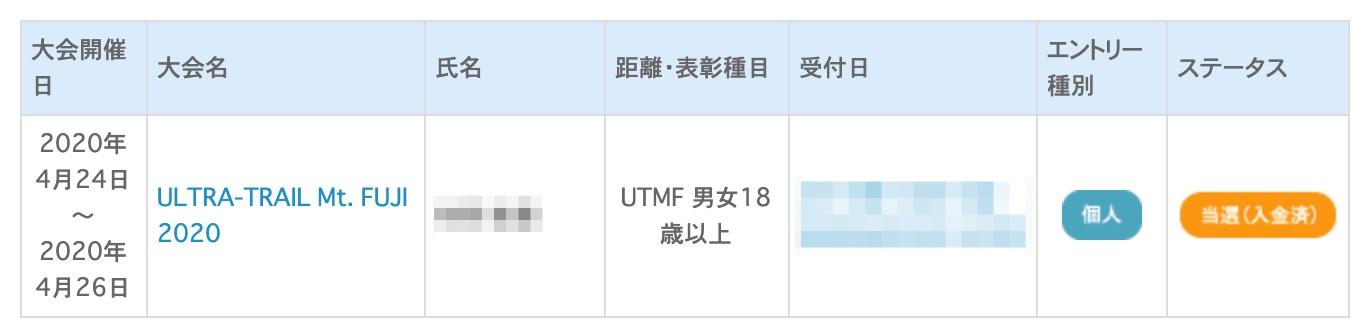 UTMF_抽選結果